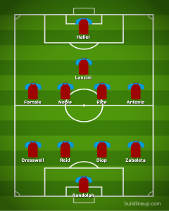 West Ham predicted XI to face West Brom 240x300 - Moyes makes three changes, Reid starts: West Ham predicted XI to face West Brom - opinion