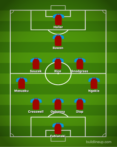 West Ham PXI to face Liverpool 240x300 - Three changes, Bowen starts: West Ham predicted XI to face Liverpool - opinion