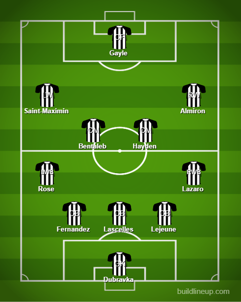 lineup 76 - Bruce makes 3 changes, Gayle starts: Newcastle's predicted XI vs Palace - opinion