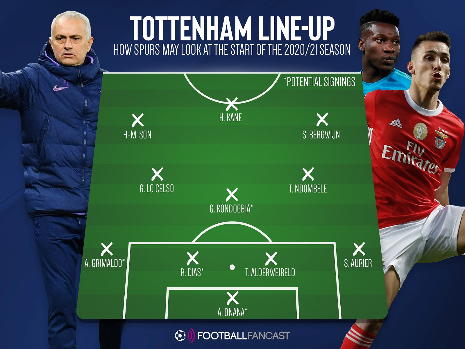 No Alli Or Dier Levy May Have To Spend 200m How Spurs Xi Could Look Next Season Opinion Footballfancast Com