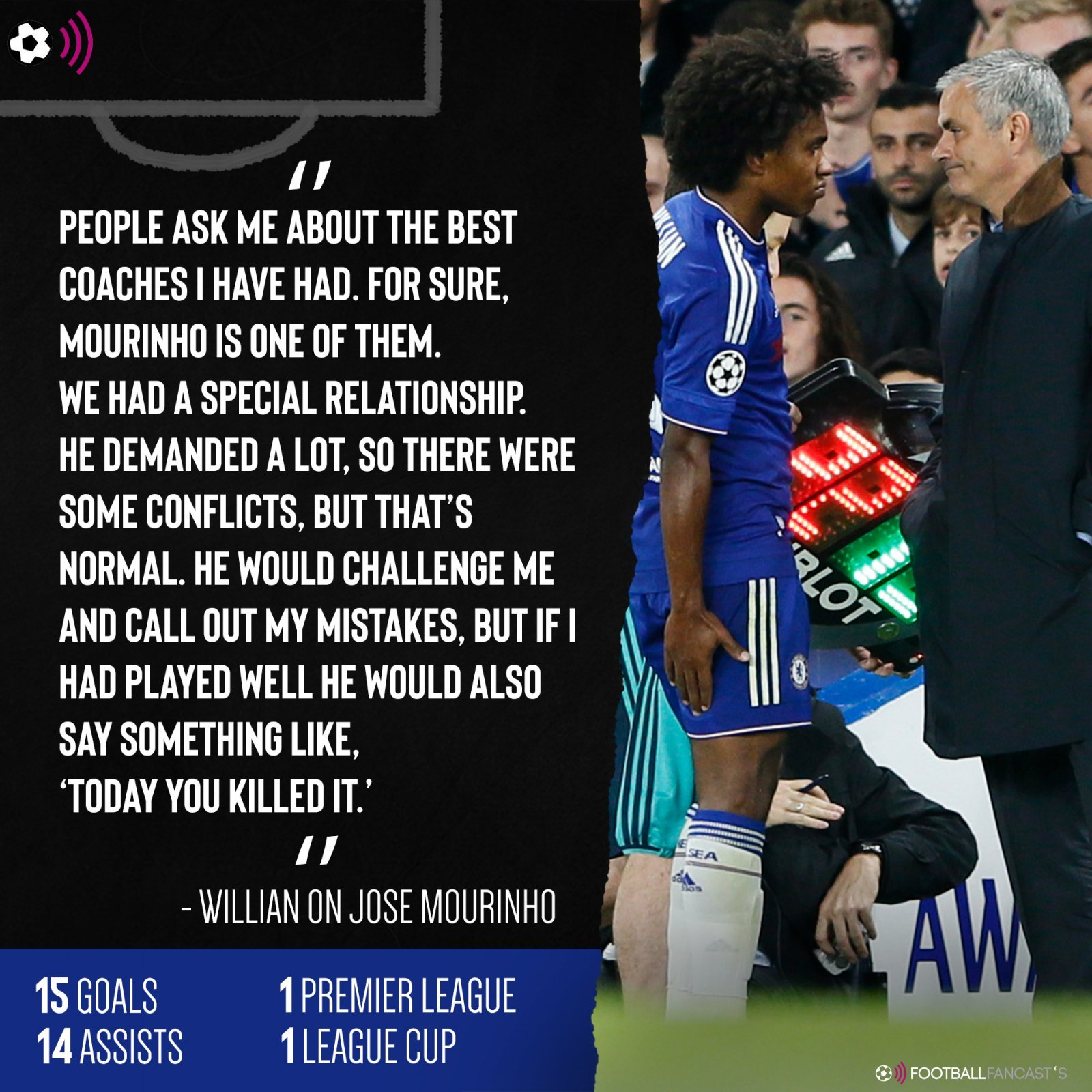 """Willian about Jose Mourinho - Spurs should swoop for 7-goal man who had a """"special relationship"""" with Mourinho – opinion"""