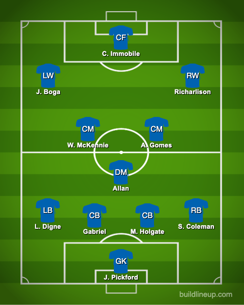 everton-predicted-xi-summer-transfer-window