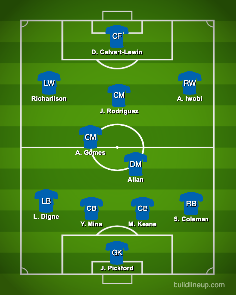 everton predicted xi vs spurs premier league - Ancelotti hands out two debuts, £22.95m-rated man in & no Holgate: Predicted Everton XI vs Spurs