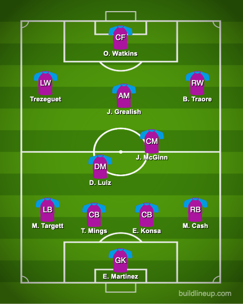 predicted aston villa xi vs fulham premier league - Smith makes 10 changes, Grealish in new role as £15m man returns - Predicted Villa XI vs Fulham