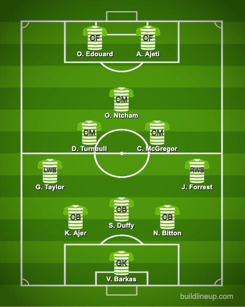 predicted celtic xi vs riga europa league qualifying - Lennon makes 4 changes, 21 y/o starts & £7.2m-rated star returns: Predicted Celtic XI vs Riga