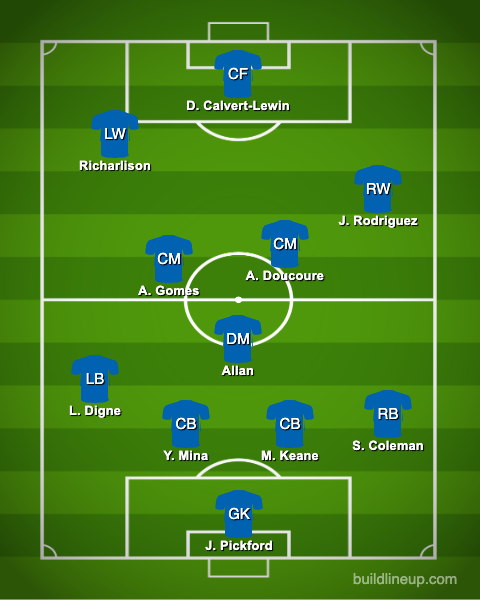 predicted everton xi vs crystal palace premier league - Ancelotti makes 6 changes, 19 y/o dropped as £22m star returns: Predicted Everton XI vs Palace