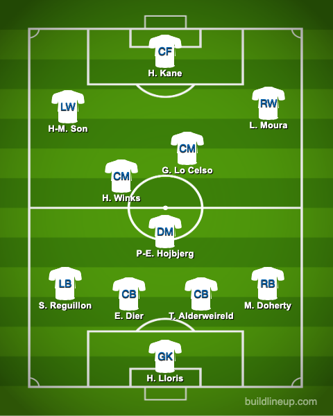 predicted spurs xi vs newcastle premier league - Mourinho makes 8 changes, £57.6m-rated star dropped & one debut: Predicted Spurs XI vs Newcastle