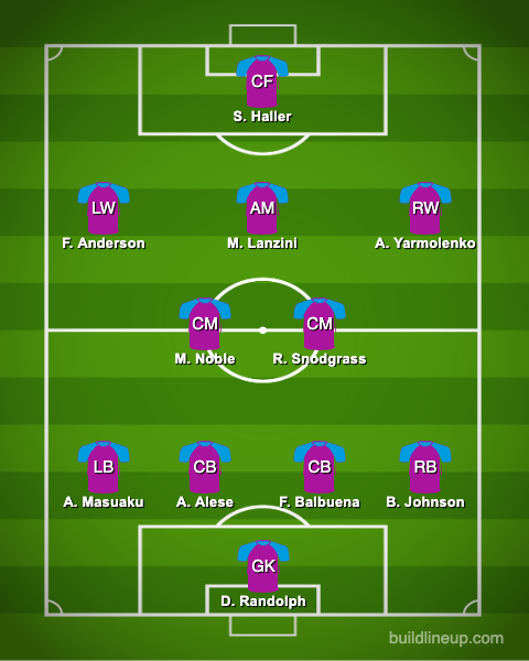 predicted west ham xi vs everton efl cup r16 - Moyes makes 9 changes, 19 y/o and Haller start but no Rice: Predicted West Ham XI vs Everton