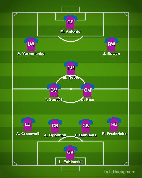 predicted west ham xi vs wolves premier league - Moyes makes 9 changes, £22.5m-rated ace dropped & no Issa Diop: Predicted West Ham XI vs Wolves