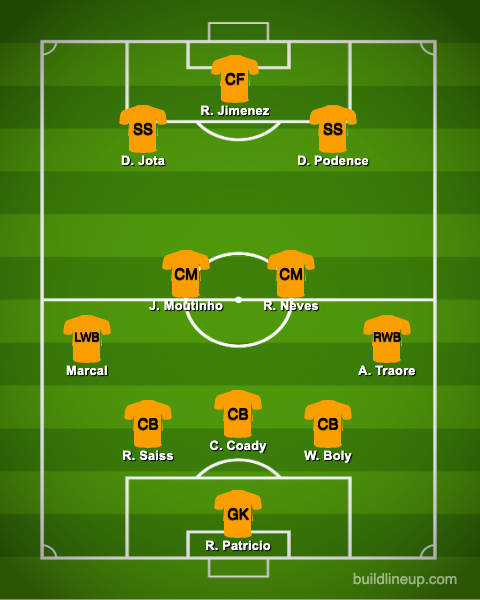 wolves-predicted-xi-vs-sheffield-united-premier-league-return