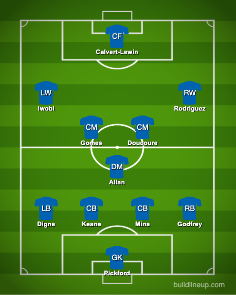 """Everton PXI vs Southampton - 2 changes by Carlo, """"unbelievable"""" man earns rare start: Predicted Everton XI v Saints – opinion"""
