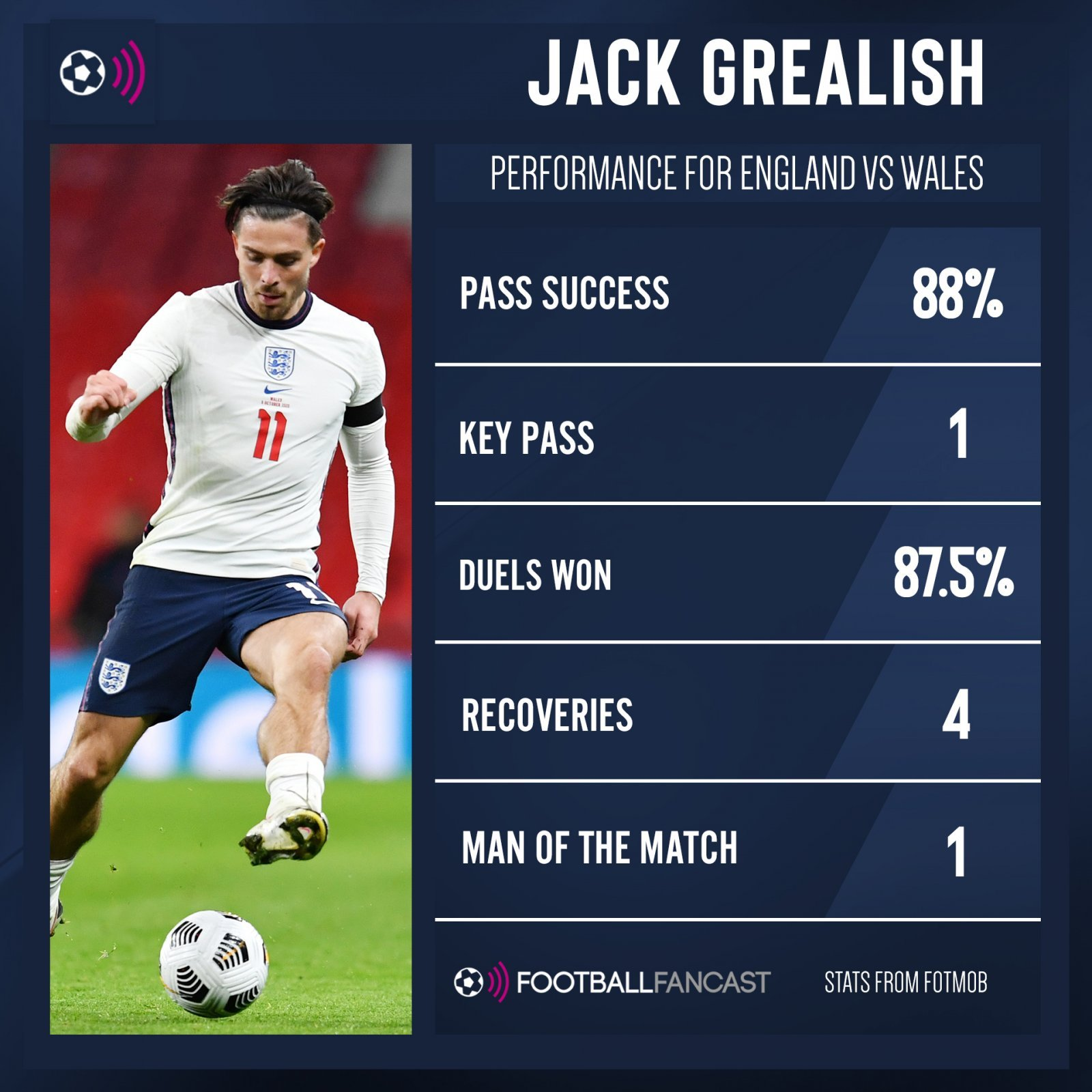 """Jack Grealish vs Wales - £80m-rated """"extraordinary talent"""" shows why he is Levy's biggest-ever Spurs mistake - opinion"""