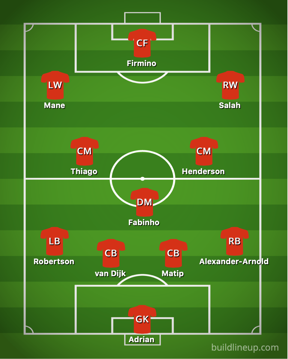 Liverpool Predicted XI vs Everton - Gomez dropped, £151.2m-rated duo return to action: Predicted Liverpool XI v Everton – opinion