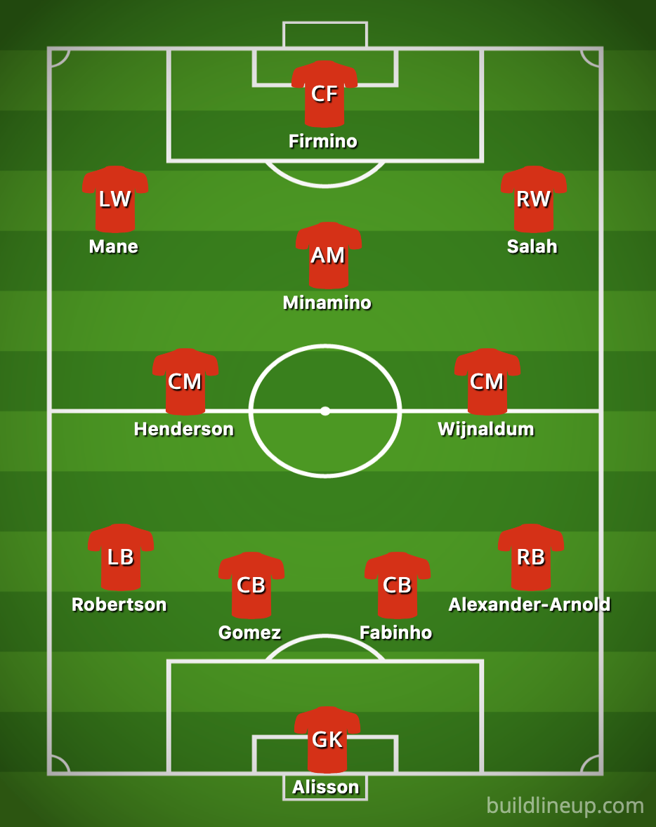 Liverpool Predicted XI vs Sheffield United - 3 changes, Klopp brings in £9m-rated wildcard: Predicted Liverpool XI vs Sheffield Utd – opinion