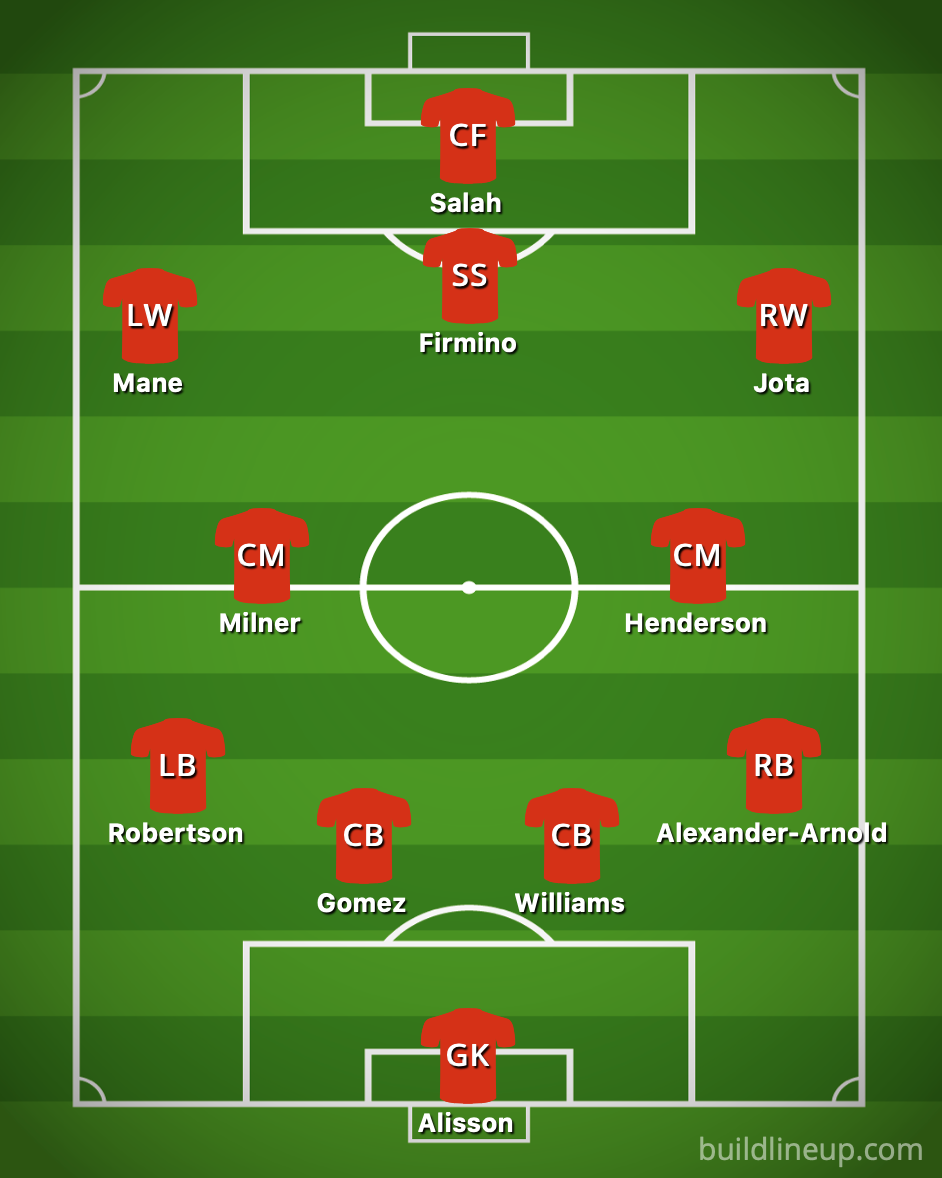 Liverpool Predicted XI vs West Ham - 4 changes from Klopp: £4.5m-rated ace in, Jota starts; Predicted Liverpool XI v WHU – opinion