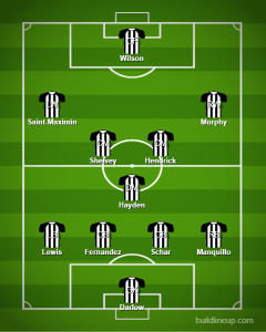 Newcastles potential line up to face Burnley 240x300 - Bruce makes 6 changes, Joelinton dropped as ASM starts: NUFC's predicted XI vs Burnley - opinion