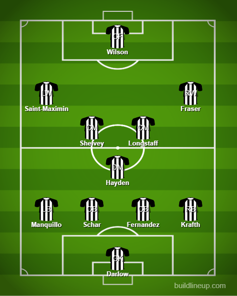 Newcastles potential line up to face Manchester United - Bruce makes 3 changes, Fraser and 22 y/o start: Newcastle's predicted XI vs Man Utd - opinion