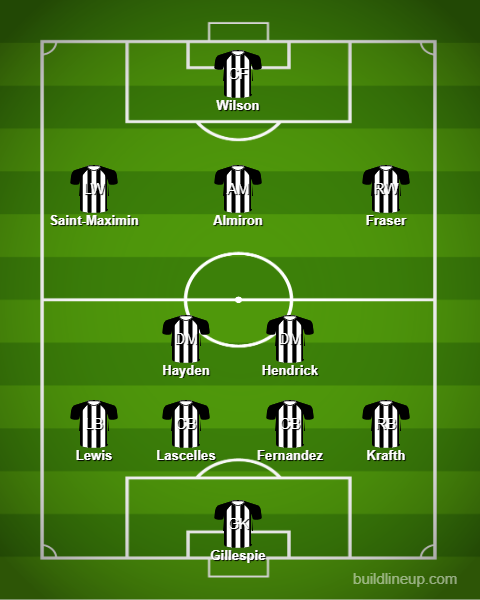 Newcastles potential line up to face Wolves - Attack, attack, attack: Fraser & Almiron start in Newcastle's predicted XI vs Wolves - opinion