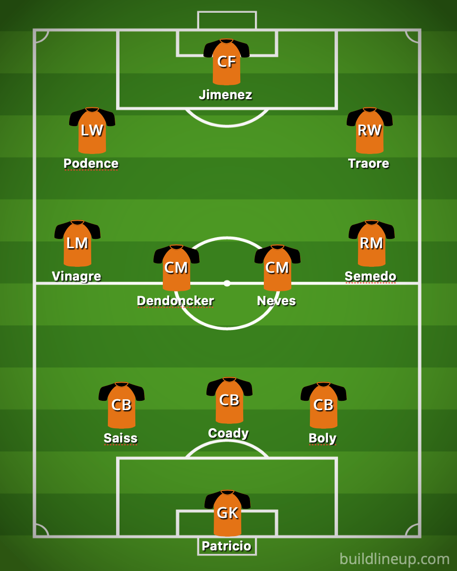 Predicted Wolves XI vs Fulham - Two changes as £17m man starts, Moutinho drops out: Predicted Wolves XI vs Fulham – opinion