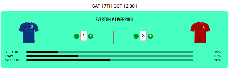 everton-vs-liverpool-score-prediction