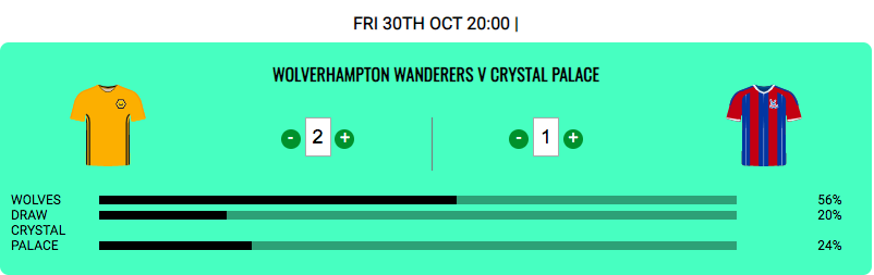 wolves-vs-cyrstal-palace-score-prediction