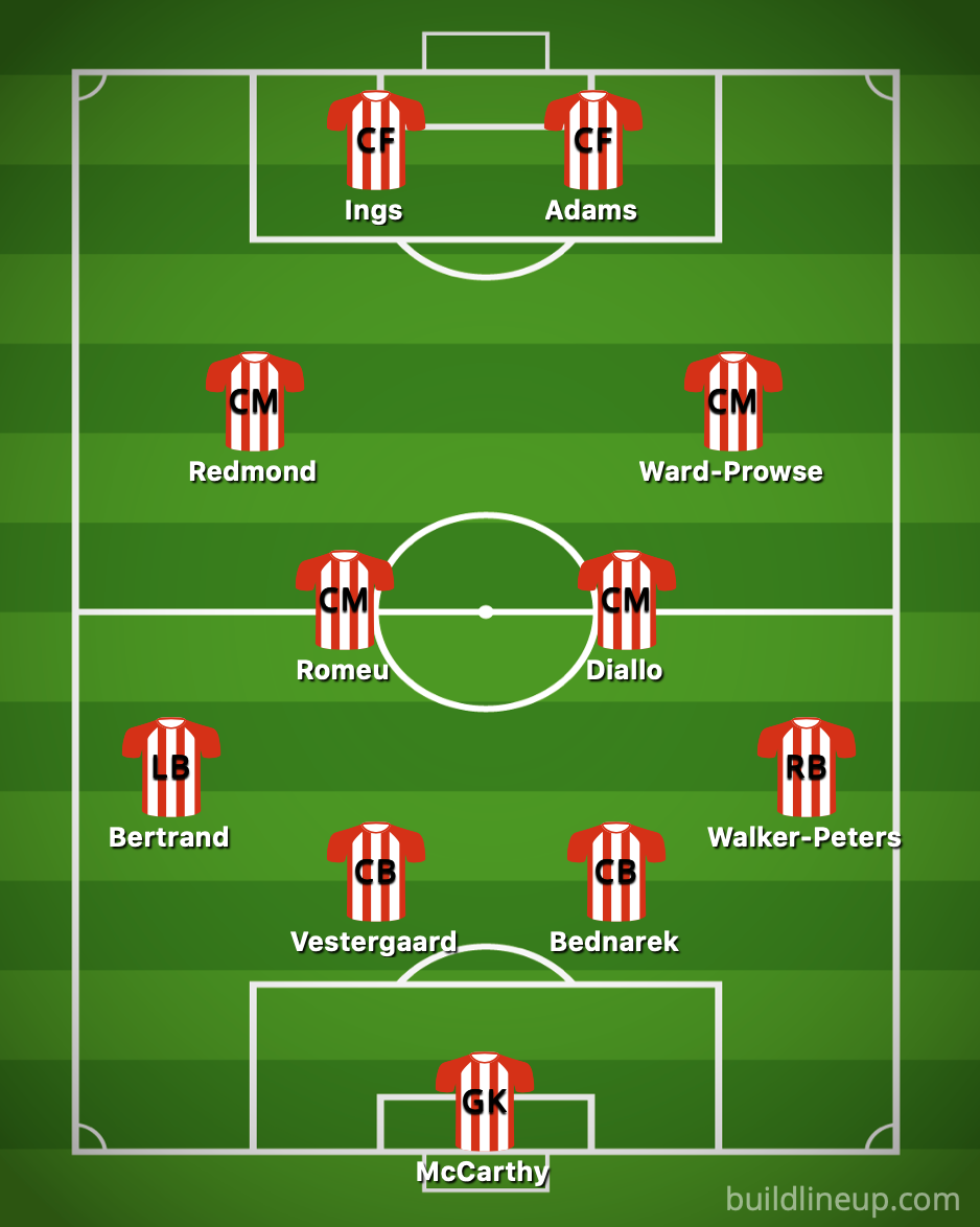 Southampton Predicted XI vs Everton - Diallo starts, Hasenhuttl makes genius JWP switch: Predicted Southampton XI vs Everton – opinion