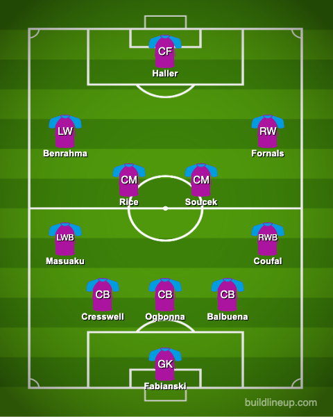 """West Ham PXI vs Liverpool - Antonio out & """"exceptional"""" £80k-p/w threat axed: Predicted WHU line-up vs Liverpool – opinion"""