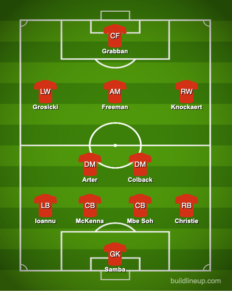 lineup 11 - 2 more deals, no spot for Lolley: How Forest could line-up after domestic deadline day - opinion