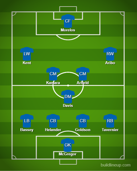 lineup 37 - Gerrard makes 4 changes, Roofe dropped: Predicted Rangers XI vs Kilmarnock - opinion