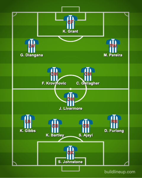 west brom lineup after deadline day slaven bilic - 3 signings start, Sawyers dropped: How West Brom's XI may look after domestic deadline - opinion