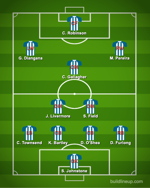 west brom predicted xi vs southampton premier league - New formation & one debutant as Bilic makes 2 changes: Predicted West Brom XI vs Southampton