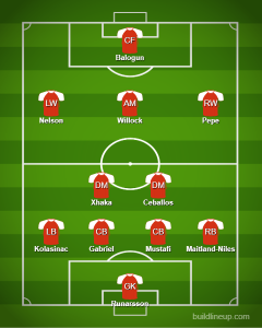 Arsenals potential line up to face Molde 240x300 - Balogun makes 1st ever start, Arteta makes 10 changes: Arsenal's predicted XI vs Molde - opinion