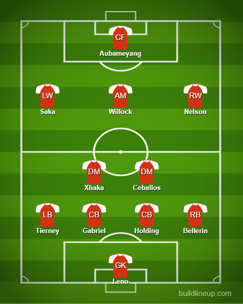 arsenal-lineup-wolves-arteta