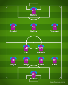 Aston Villas predicted line up to face Arsenal 240x300 - McGinn dropped & 44-cap gem returns, Smith makes big call: Villa's predicted XI vs AFC - opinion