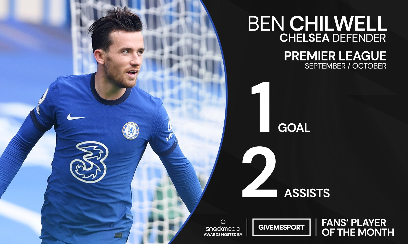 CHLWELLBEN GMS FANS AWARD - Stunning form: Villa, Everton & Spurs stars rise to Premier League's best-in-class for 20/21