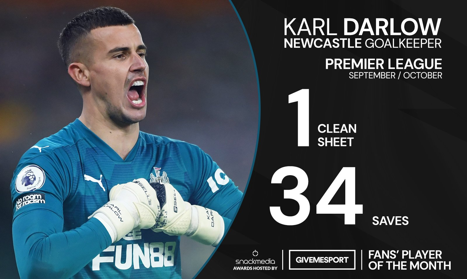 DARLOW KARL GMS FANS AWARD - Stunning form: Villa, Everton & Spurs stars rise to Premier League's best-in-class for 20/21