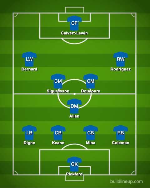 """Everton PXI vs Manchester United - 5 changes, outcast who has """"convinced"""" Carlo starts: Predicted Everton XI vs Man Utd – opinion"""