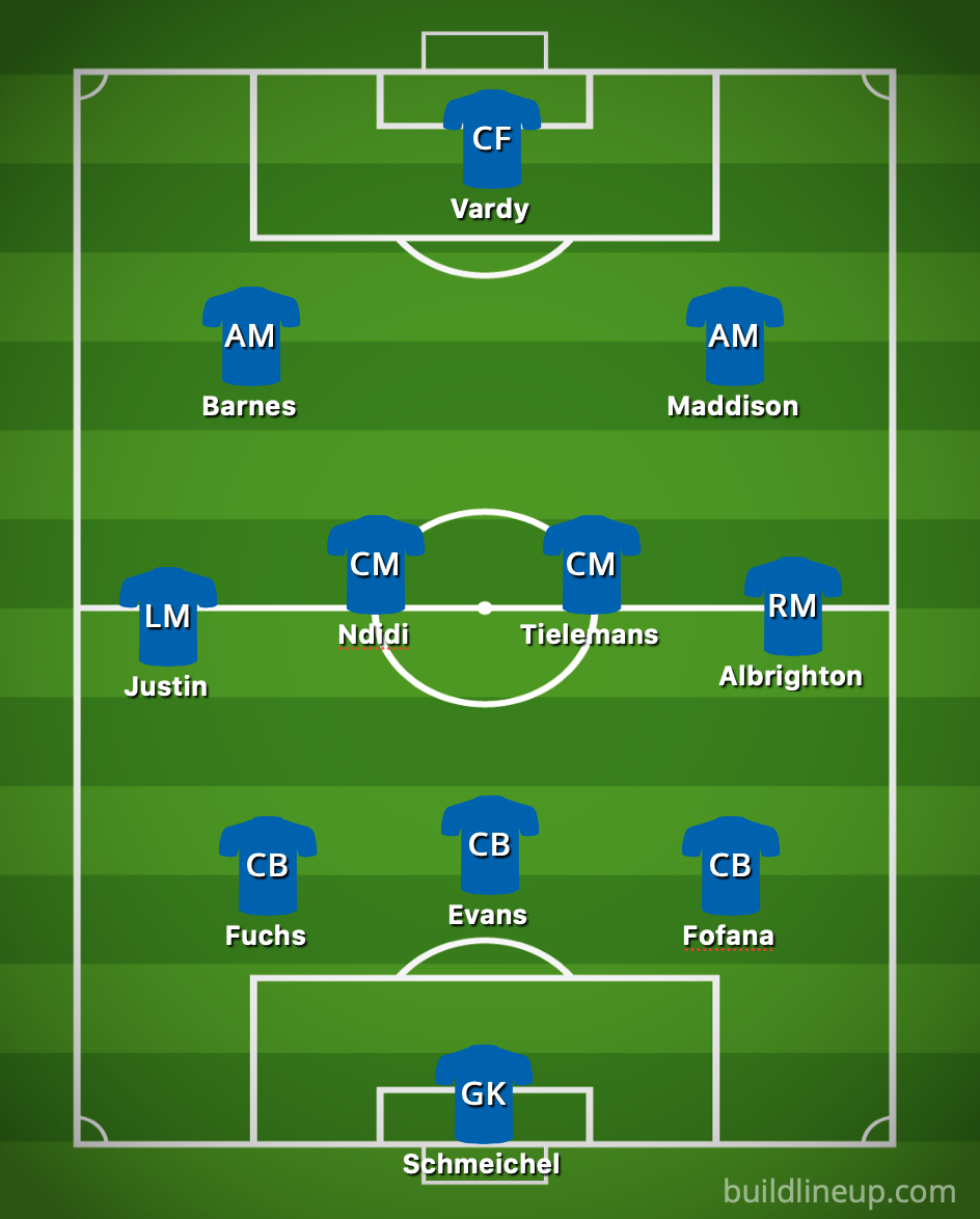 leicester-predicted-xi-vs-fulham