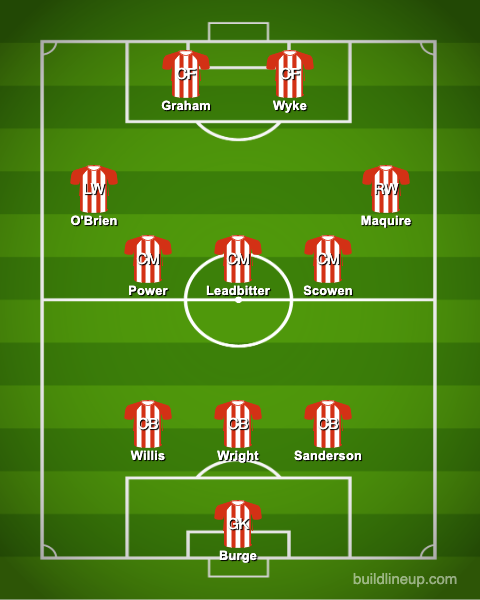 """Sunderland PXI vs MK Dons 1 - Parkinson makes 6 changes, """"good professional"""" out: Predicted Sunderland XI vs MK Dons – opinion"""