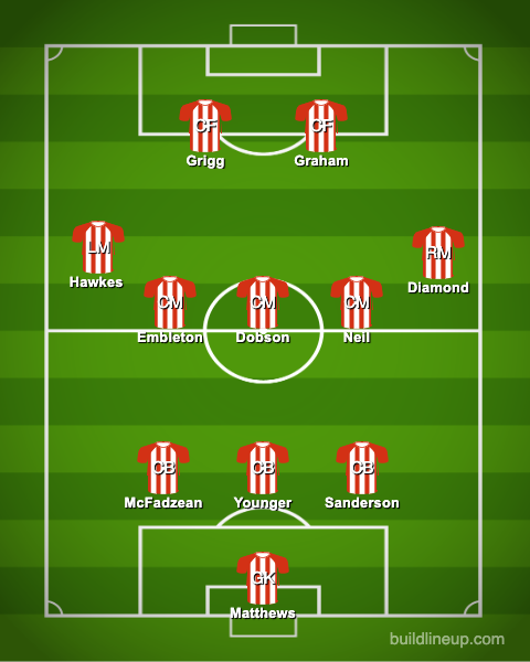 "Sunderland PXI vs Mansfield - Parkinson leaves ""disappointed"" star out again: Predicted Sunderland XI vs Mansfield – opinion"