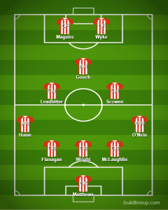 Sunderlands predicted line up vs Doncaster 240x300 - Will Grigg axed, Parkinson makes 3 big changes: Sunderland's predicted XI vs Doncaster - opinion