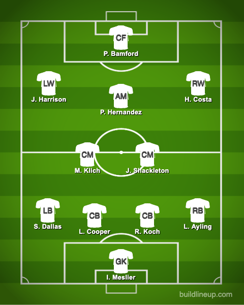 leeds predicted xi vs leicester city premier league - Bielsa makes decision on Cooper, £36m-rated star is axed: Predicted Leeds XI vs LCFC - opinion