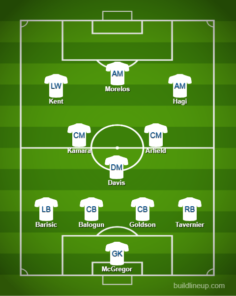 lineup 41 - 4 changes from Gerrard, £4m-rated ace in as Jack axed: Rangers Predicted XI v Benfica - opinion