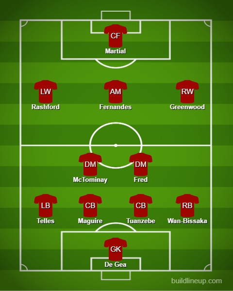 lineup 46 - 3 changes as Solskjaer snubs Pogba again: Predicted Man United XI vs West Brom - opinion