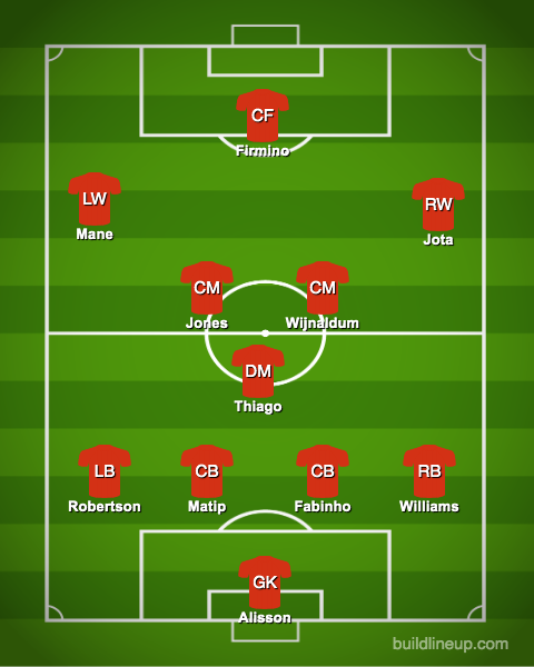 "lineup 5 - 4 changes, Klopp starts rarely-seen 19 y/o ""machine"": Predicted Liverpool XI vs LCFC - opinion"