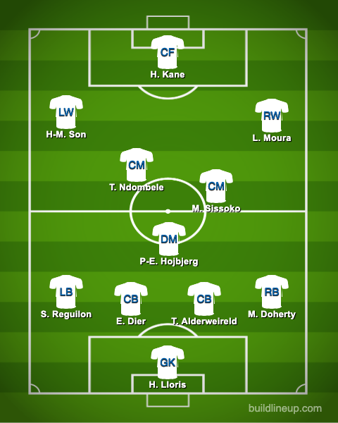 predicted spurs xi vs brighton premier league - £100k-p/w star axed & Ndombele returns, 9 changes by Jose: Predicted Spurs XI vs BHAFC - opinion