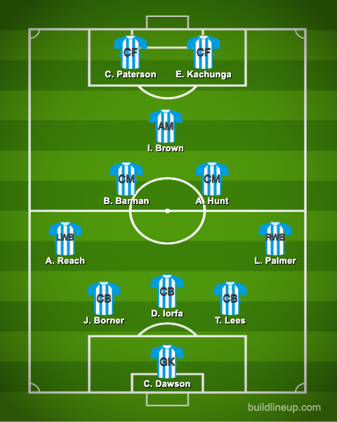 predicted wednesday xi vs bournemouth championship - Predicted Sheff Wed XI: Monk makes 5 changes, 20 y/o returns & Windass axed vs Bournemouth