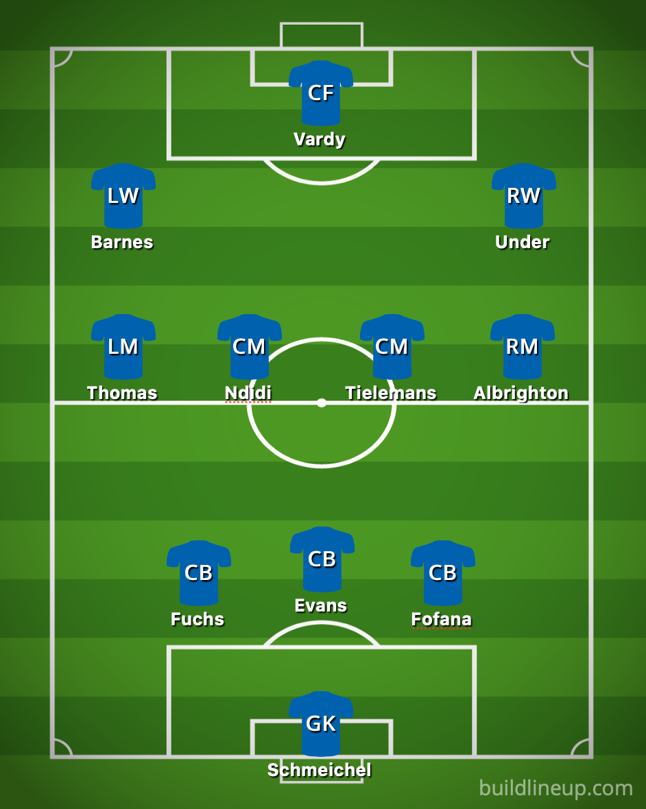 leicester-predicted-xi-vs-brighton