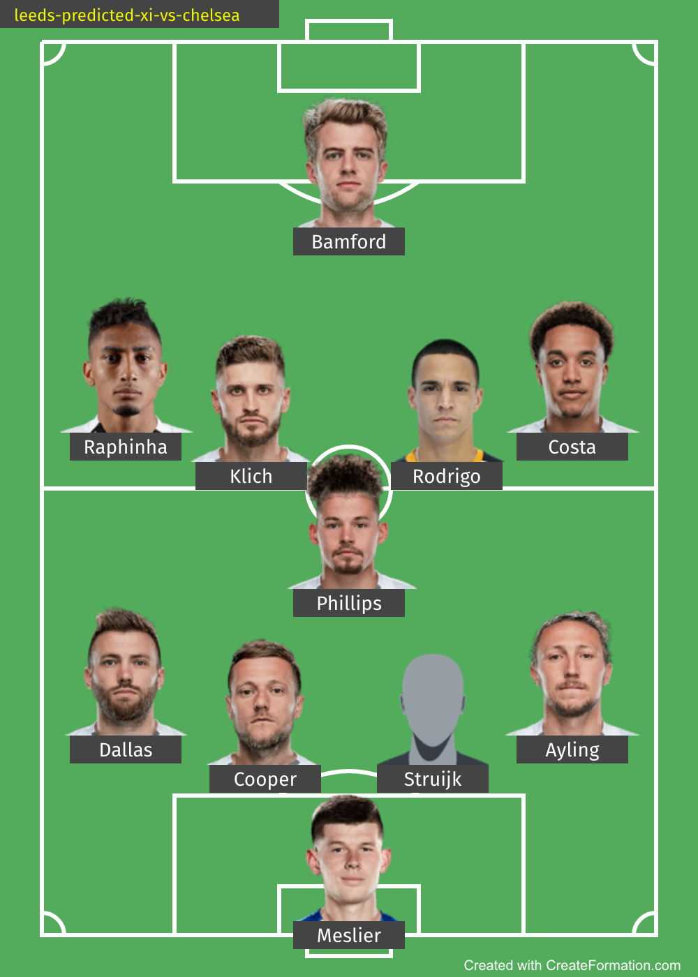 leeds-predicted-xi-vs-chelsea