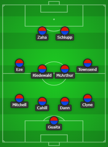crystal-palace-preached-xi-starting-line-up-roy-hodgson-wilfried-zaha-west-bromwich-albion
